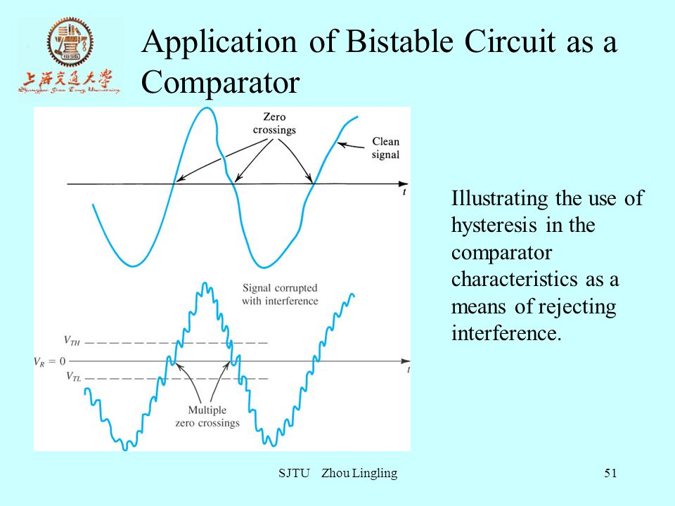 Application of Bistable Circuit as a Comparator