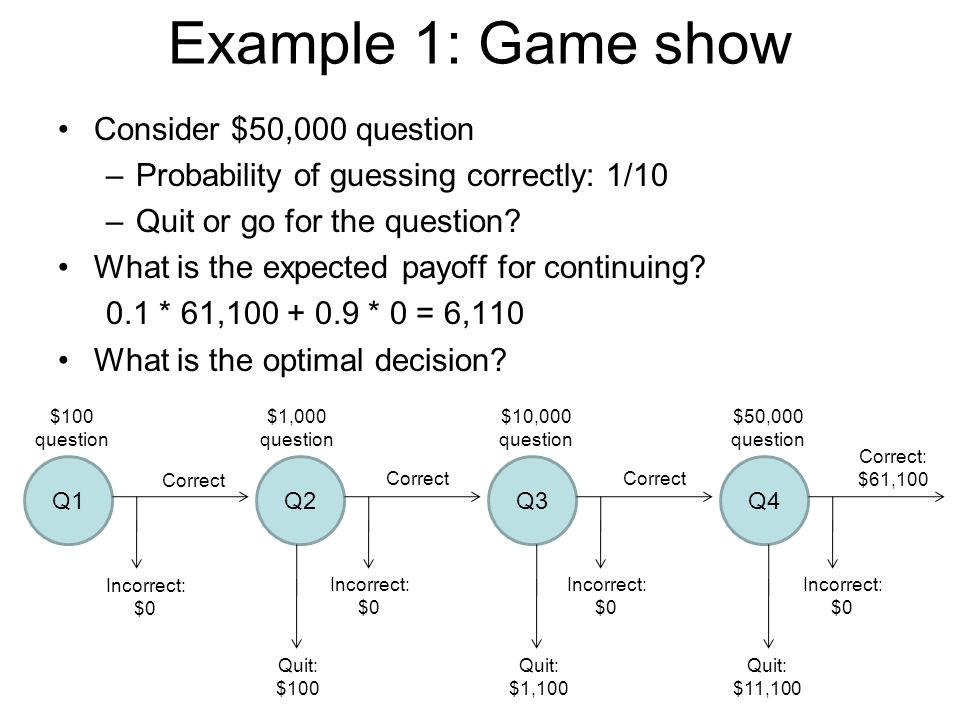 Example 1: Game show Consider $50,000 question