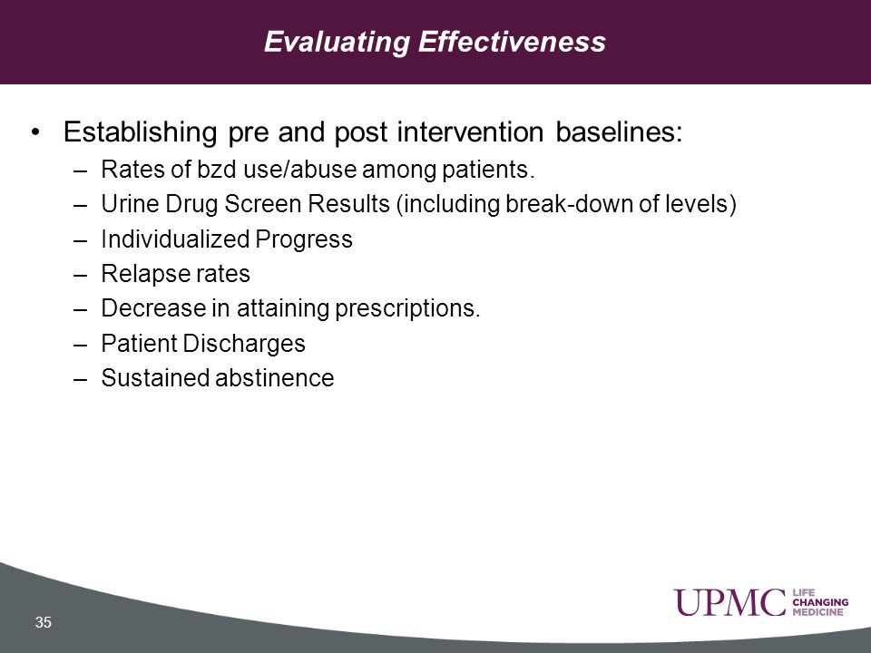 Evaluating Effectiveness