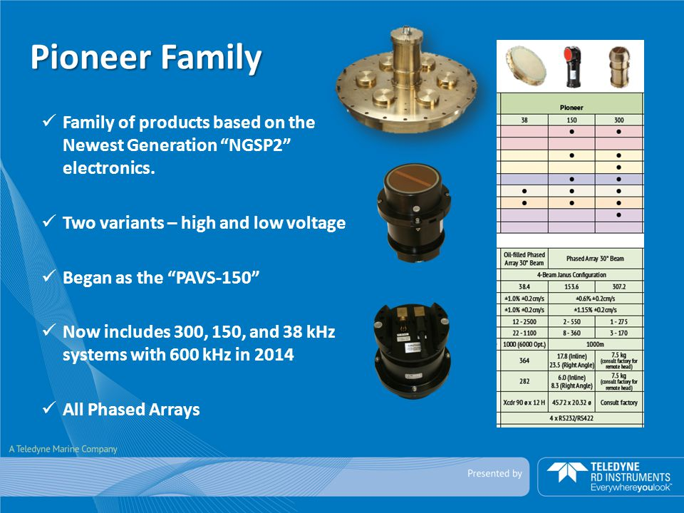 Pioneer Family Family of products based on the Newest Generation NGSP2 electronics. Two variants – high and low voltage.