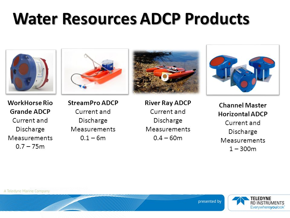 Water Resources ADCP Products