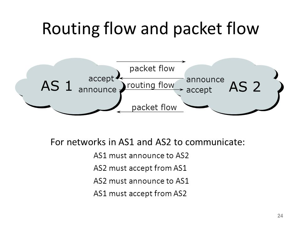Routing flow and packet flow
