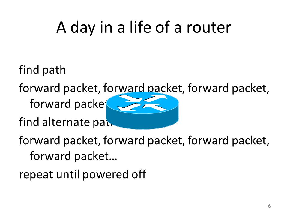 A day in a life of a router
