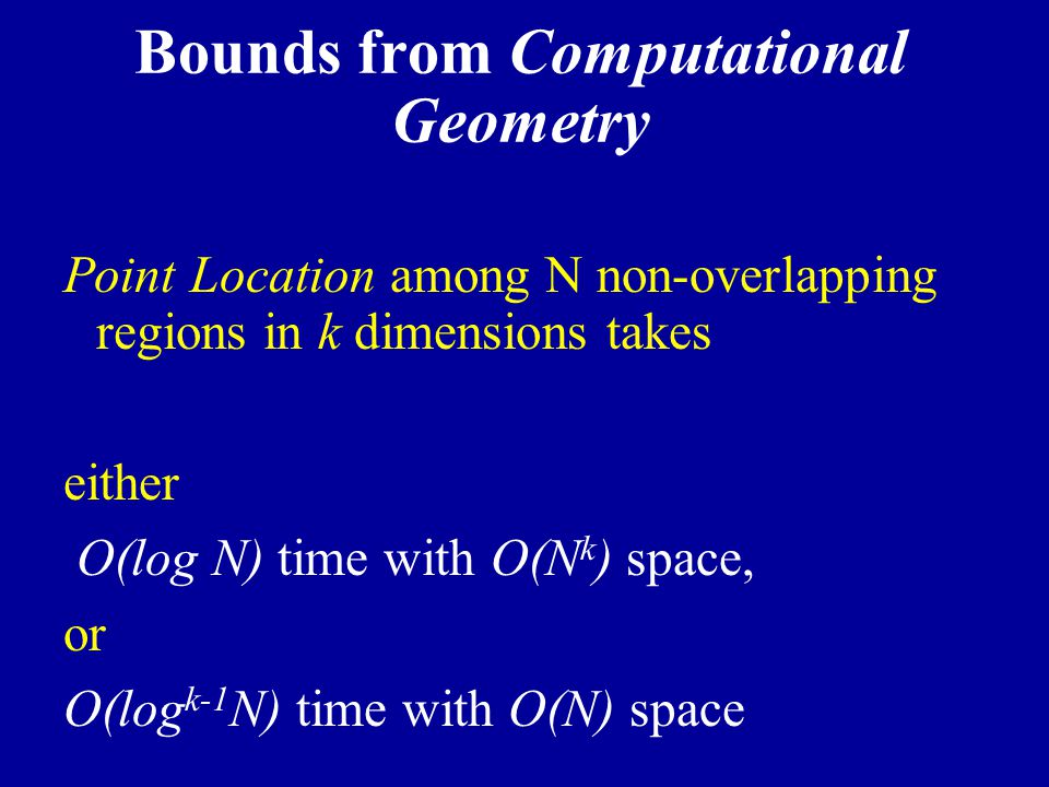 Bounds from Computational Geometry