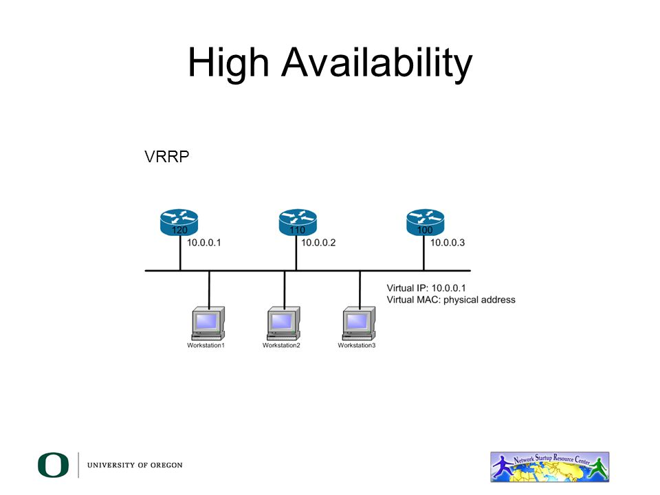 High Availability VRRP