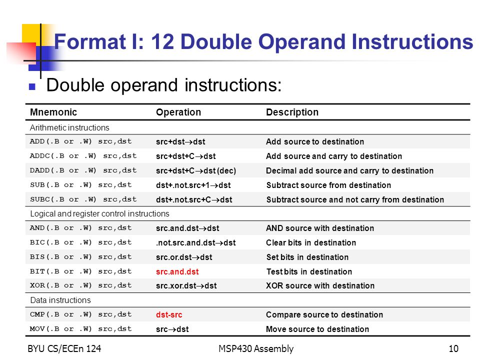 Format I: 12 Double Operand Instructions