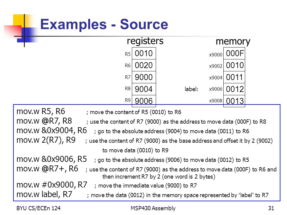 Examples - Source registers memory 0010 000F 0020 0010 9000 0011 9004