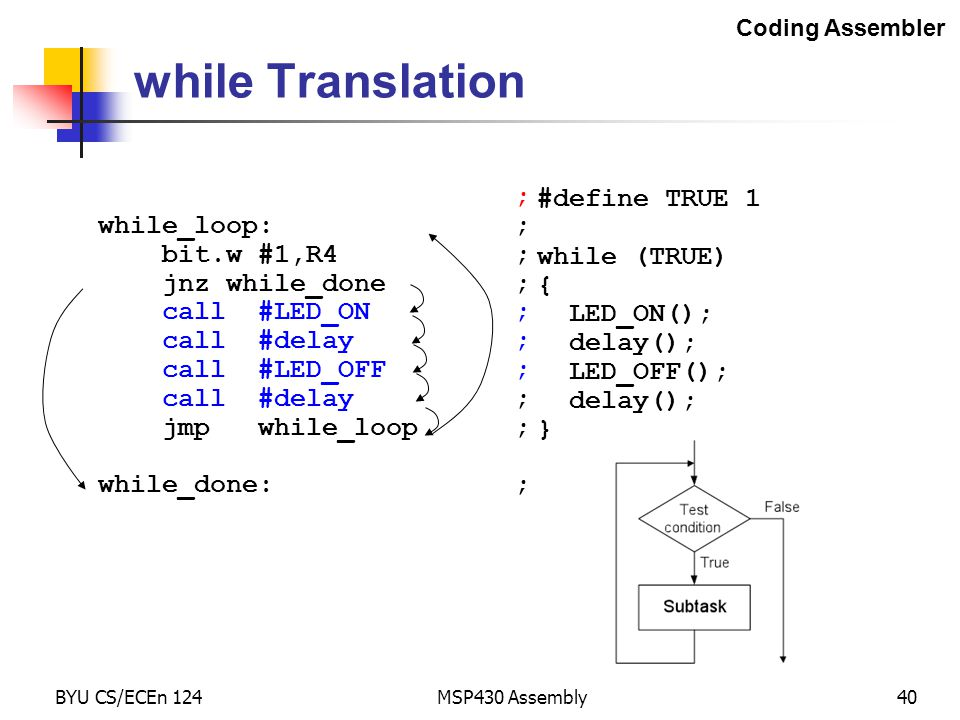 while Translation ; #define TRUE 1 while_loop: ; bit.w #1,R4 ;