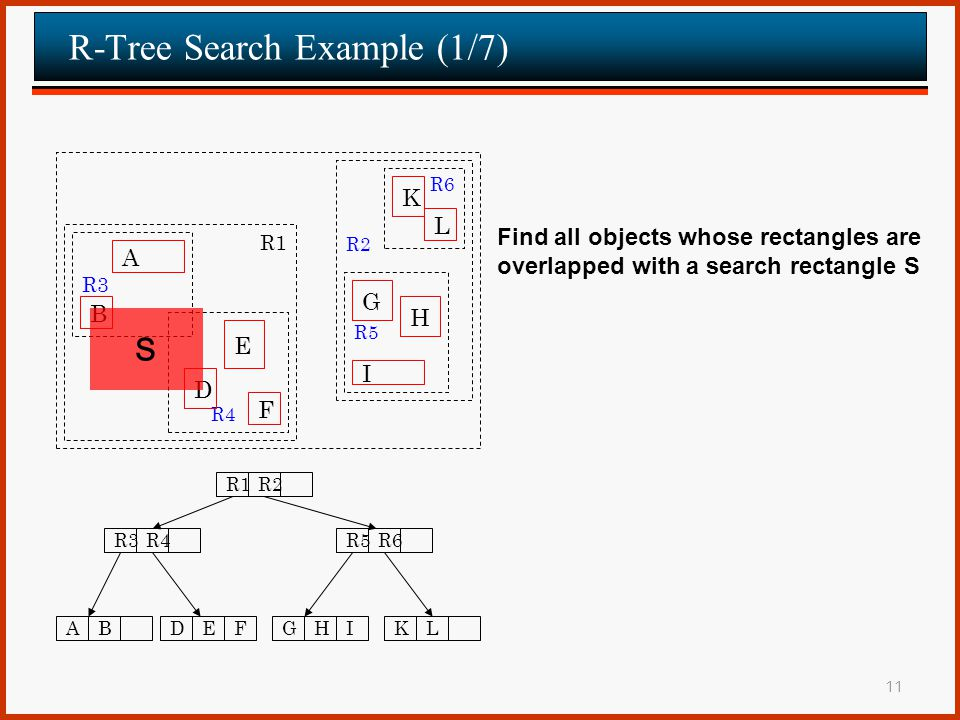 R-Tree Search Example (1/7)