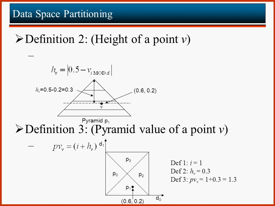 Data Space Partitioning