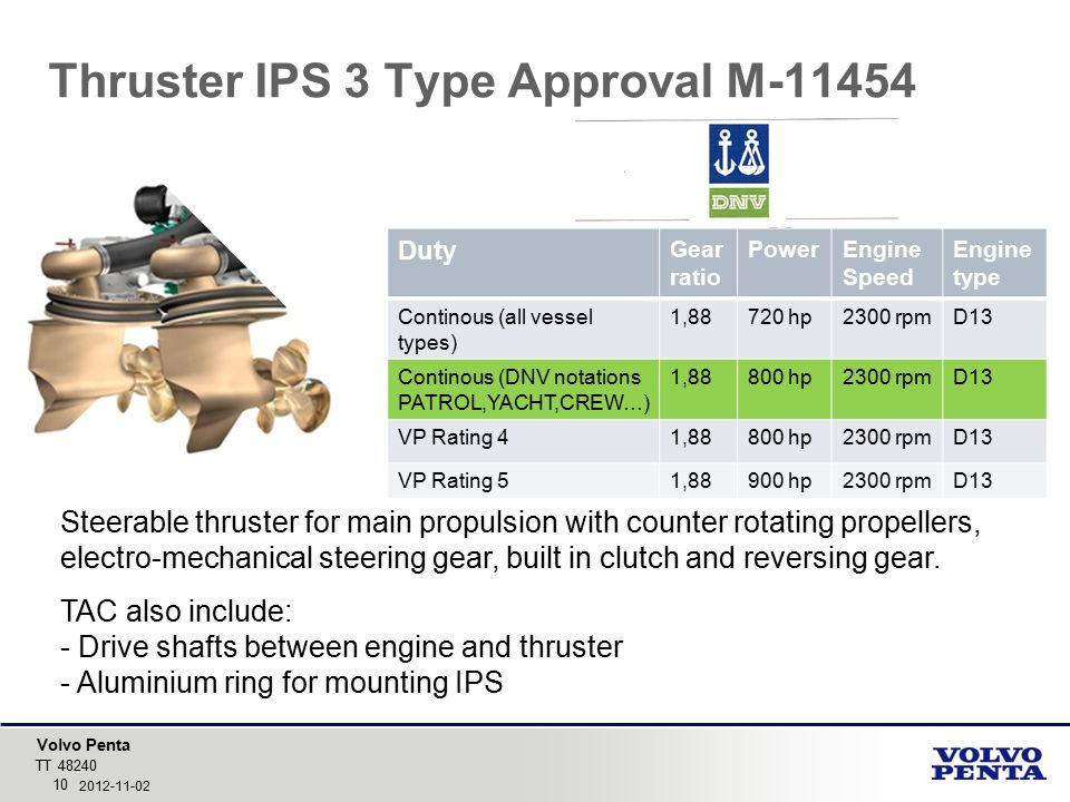 Thruster IPS 3 Type Approval M-11454