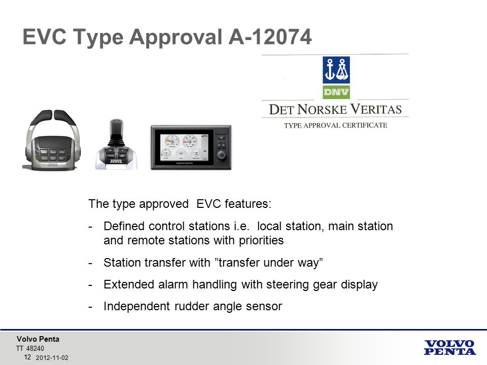 EVC Type Approval A-12074 The type approved EVC features: