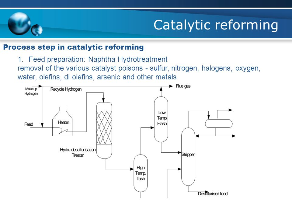 Catalytic reforming Process step in catalytic reforming