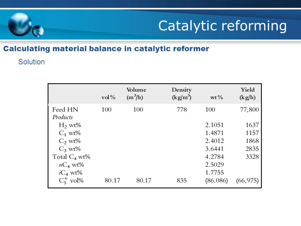 Catalytic reforming Calculating material balance in catalytic reformer