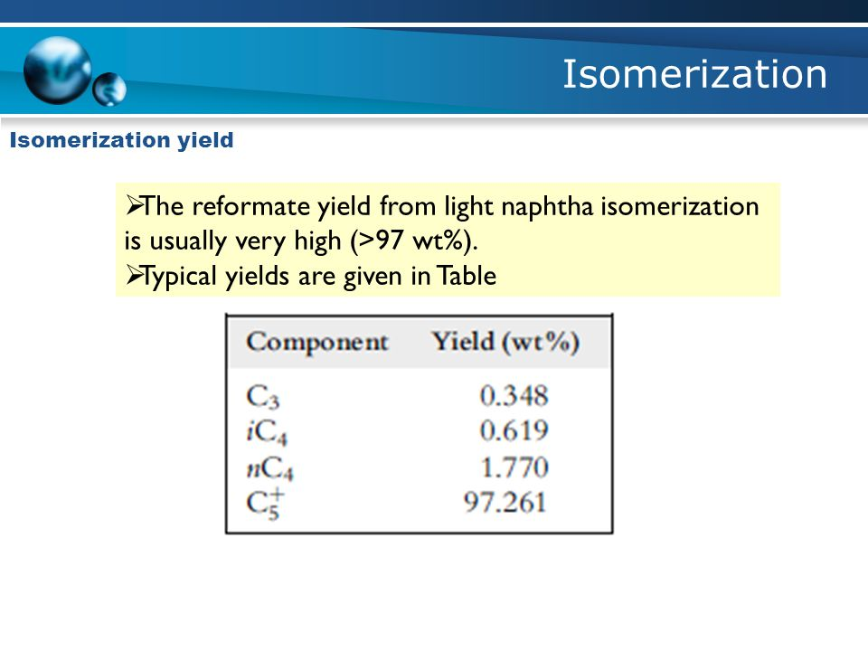 Isomerization Isomerization yield. The reformate yield from light naphtha isomerization is usually very high (>97 wt%).