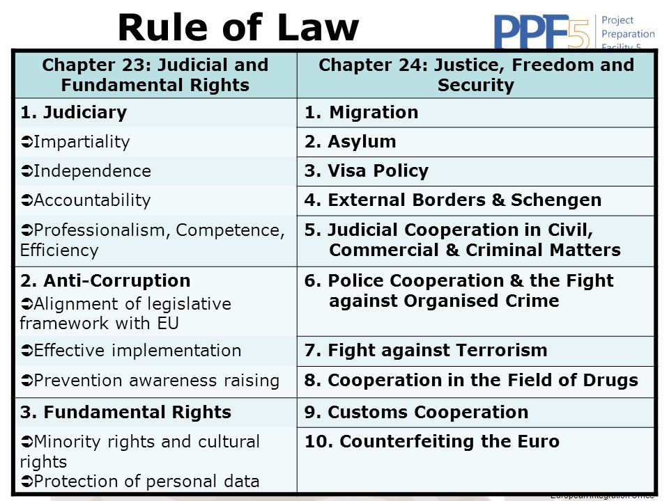 Rule of Law Chapter 23: Judicial and Fundamental Rights