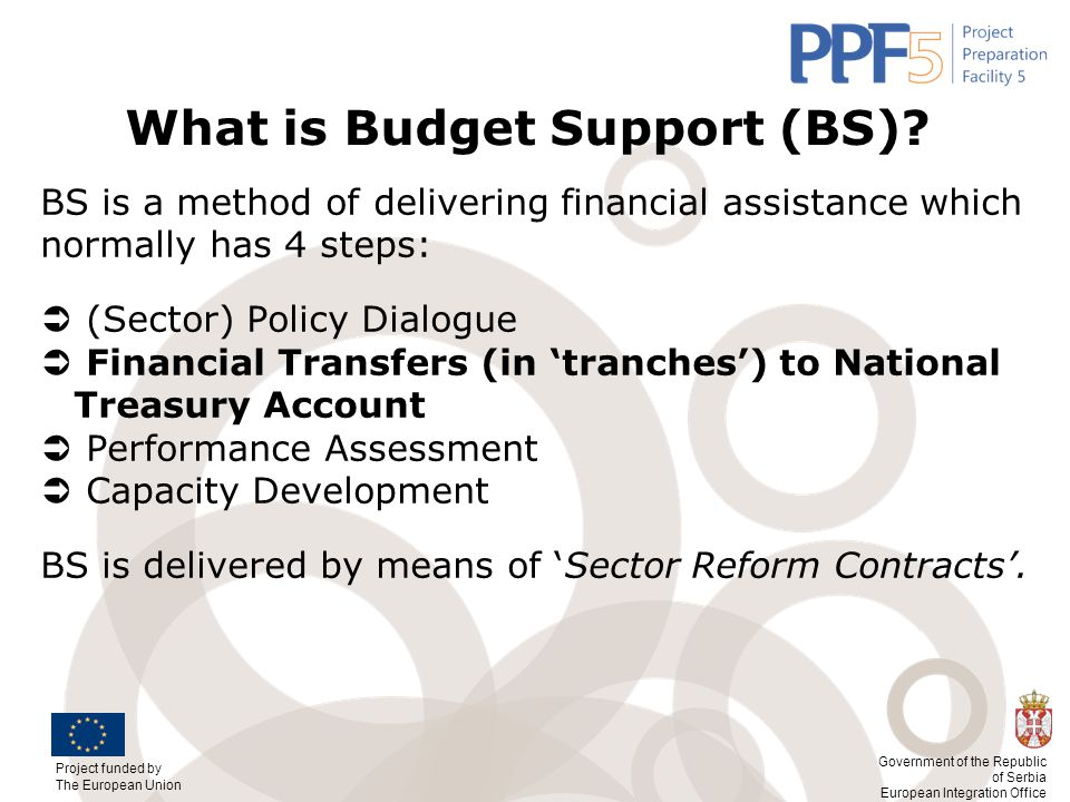 What is Budget Support (BS)