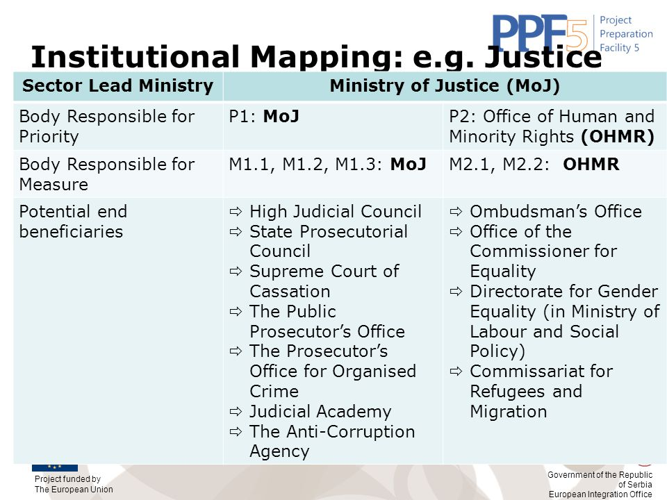 Institutional Mapping: e.g. Justice