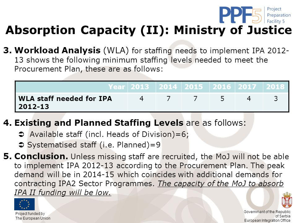 Absorption Capacity (II): Ministry of Justice