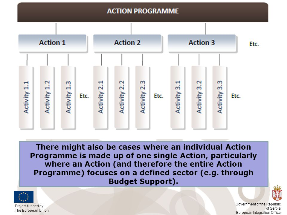 There might also be cases where an individual Action Programme is made up of one single Action, particularly where an Action (and therefore the entire Action Programme) focuses on a defined sector (e.g. through Budget Support).