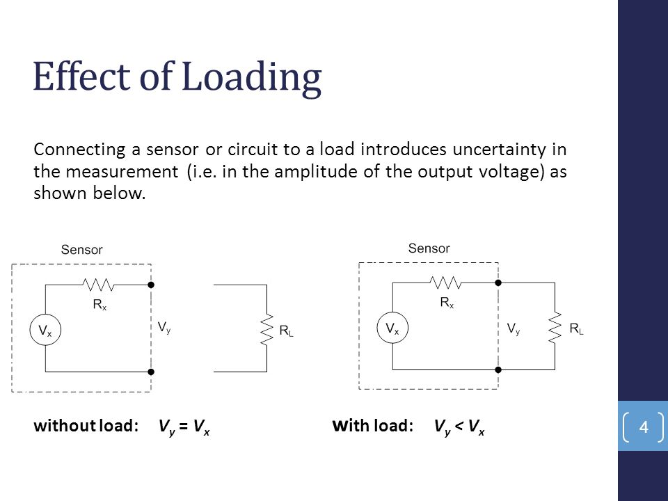 lecture 4 signal conditioning ppt video online download