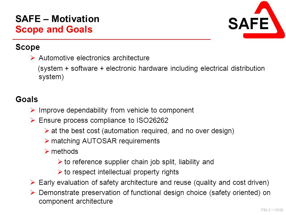 Safe Automotive soFtware architEcture - ppt video online