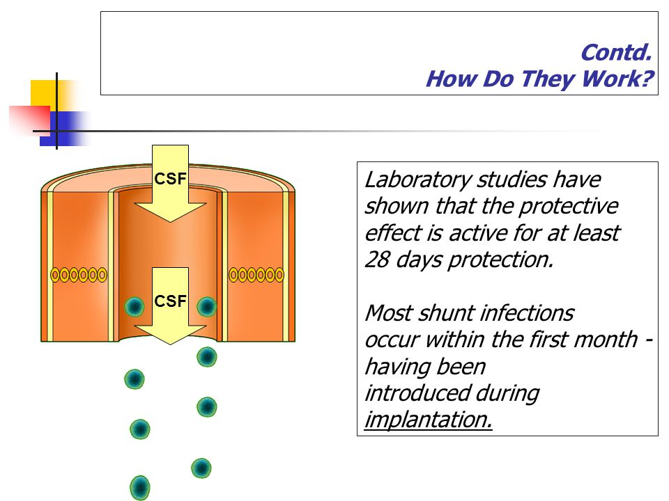 Laboratory studies have shown that the protective