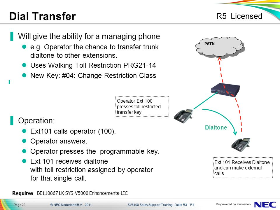 Dial Transfer R5 Licensed Will give the ability for a managing phone