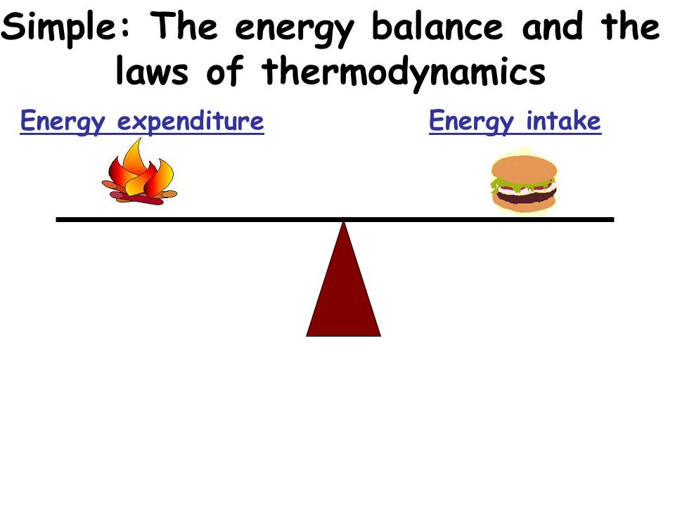 Simple: The energy balance and the laws of thermodynamics