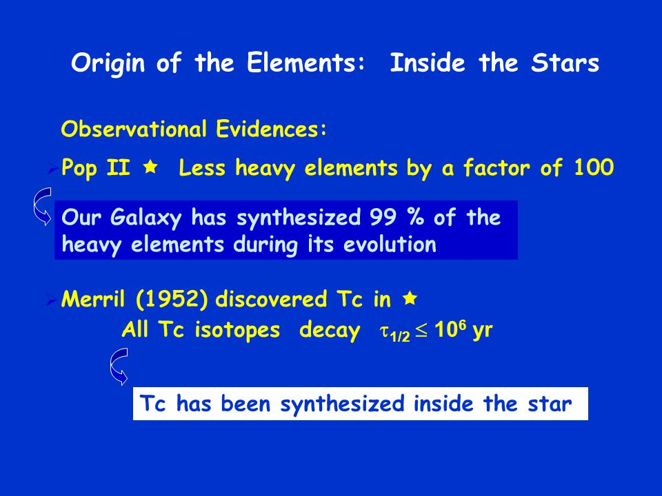 Origin of the Elements: Inside the Stars