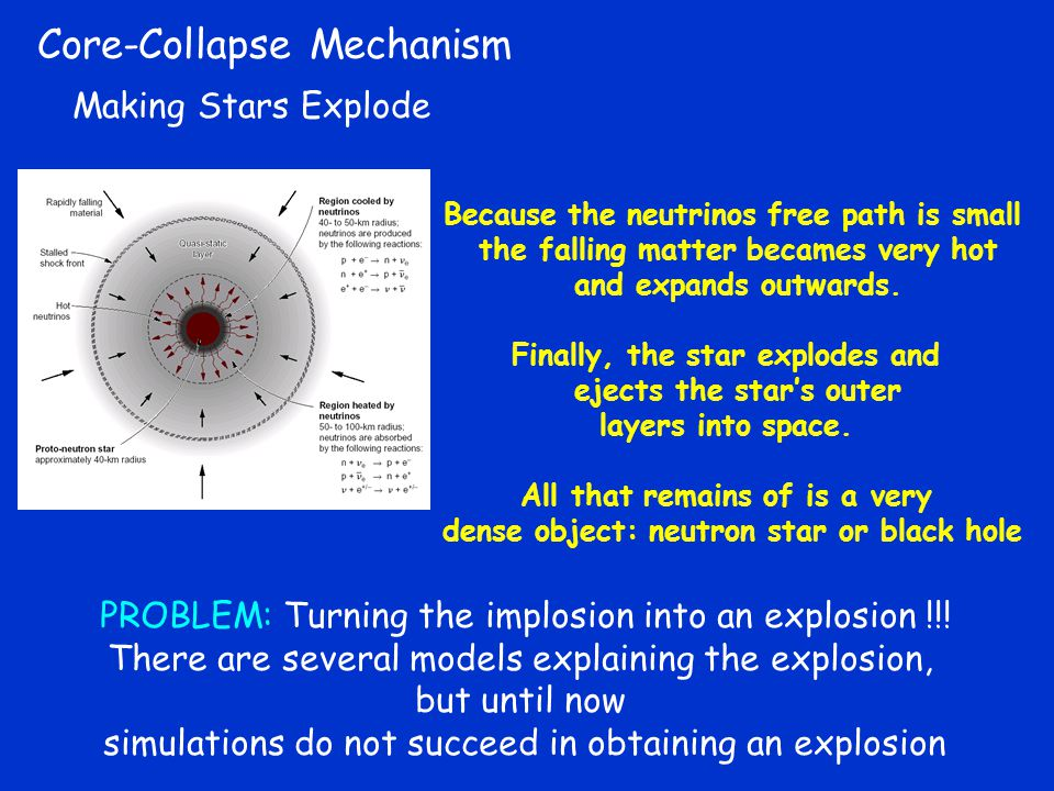 Core-Collapse Mechanism