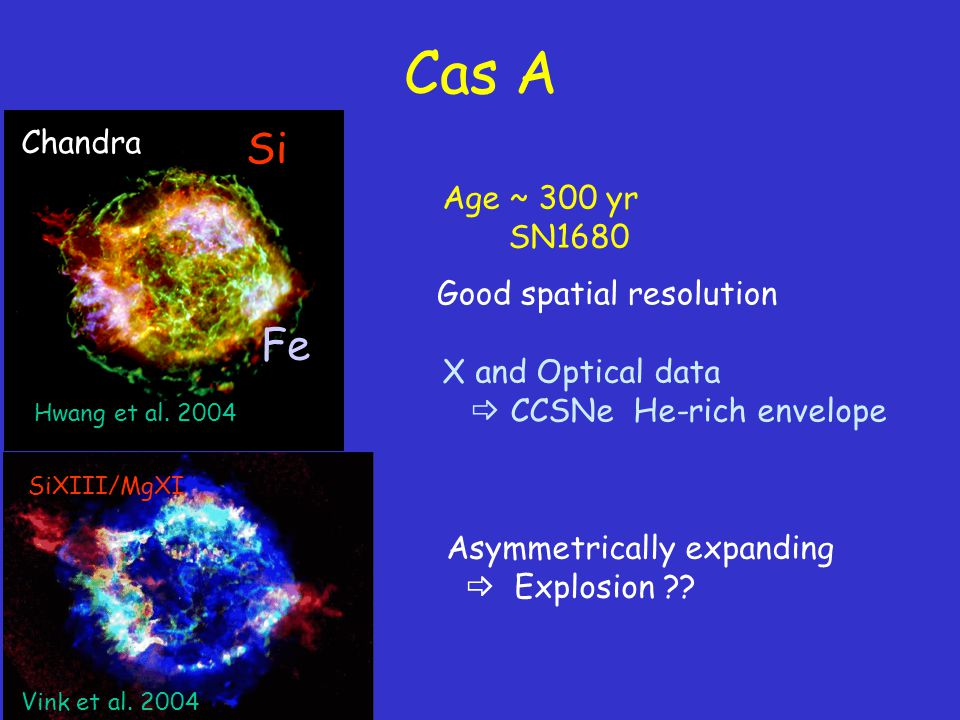 Cas A Si Fe Chandra Age ~ 300 yr SN1680 Good spatial resolution