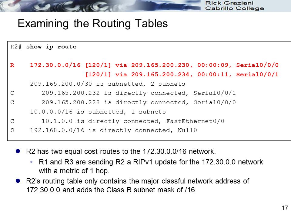 Examining the Routing Tables