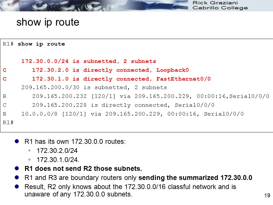 show ip route R1 has its own 172.30.0.0 routes: 172.30.2.0/24