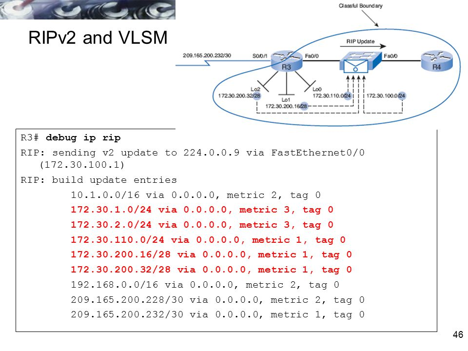 RIPv2 and VLSM R3# debug ip rip