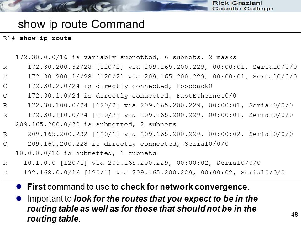 show ip route Command R1# show ip route. 172.30.0.0/16 is variably subnetted, 6 subnets, 2 masks.