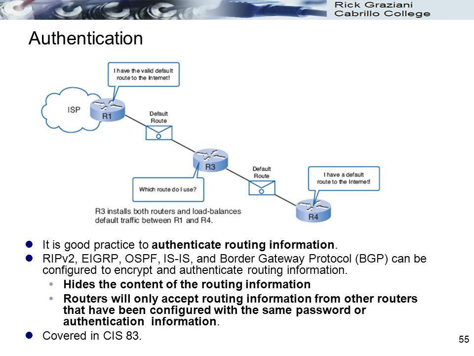 Authentication It is good practice to authenticate routing information.