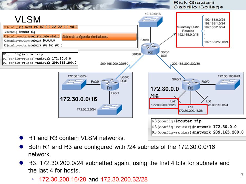 VLSM 172.30.0.0/16 172.30.0.0/16 R1 and R3 contain VLSM networks.