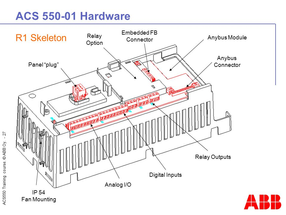 ABB standard drive ACS ppt video online download on