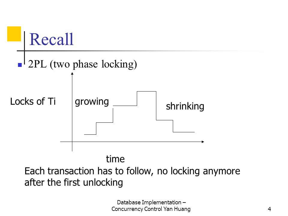 Database Implementation – Concurrency Control Yan Huang