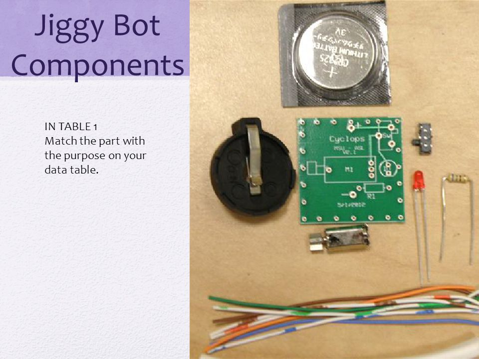 Jiggy Bot Components IN TABLE 1