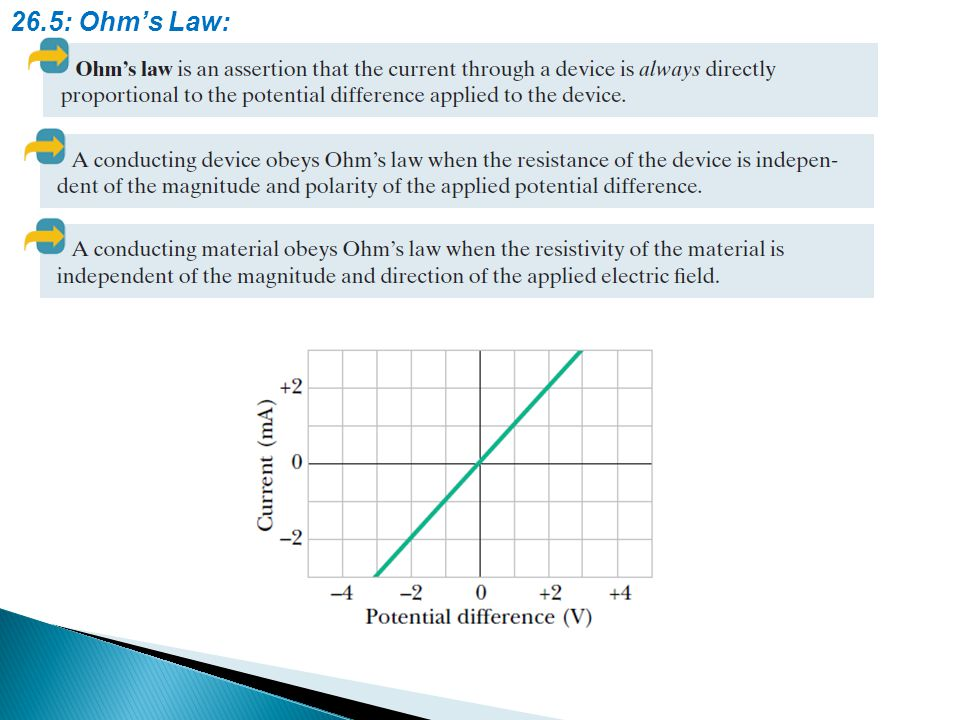 26.5: Ohm's Law: