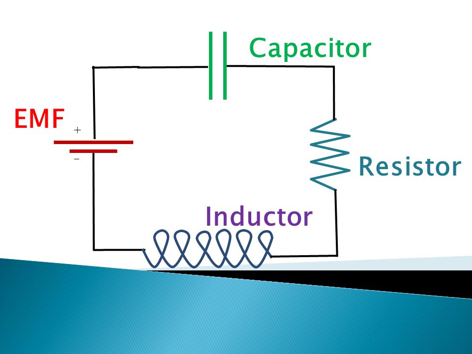 + - Capacitor EMF Resistor Inductor
