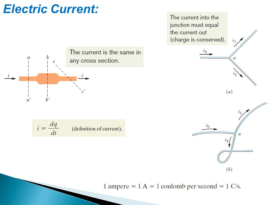 Electric Current: