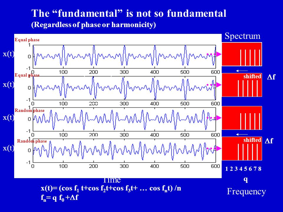 The fundamental is not so fundamental