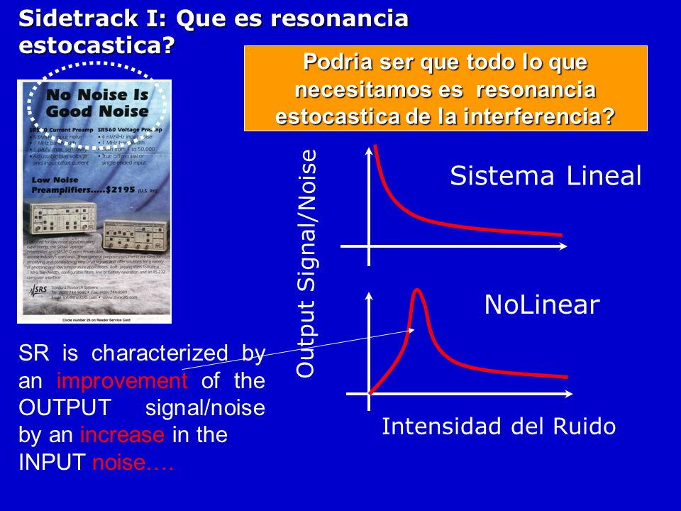 Sistema Lineal NoLinear Sidetrack I: Que es resonancia estocastica