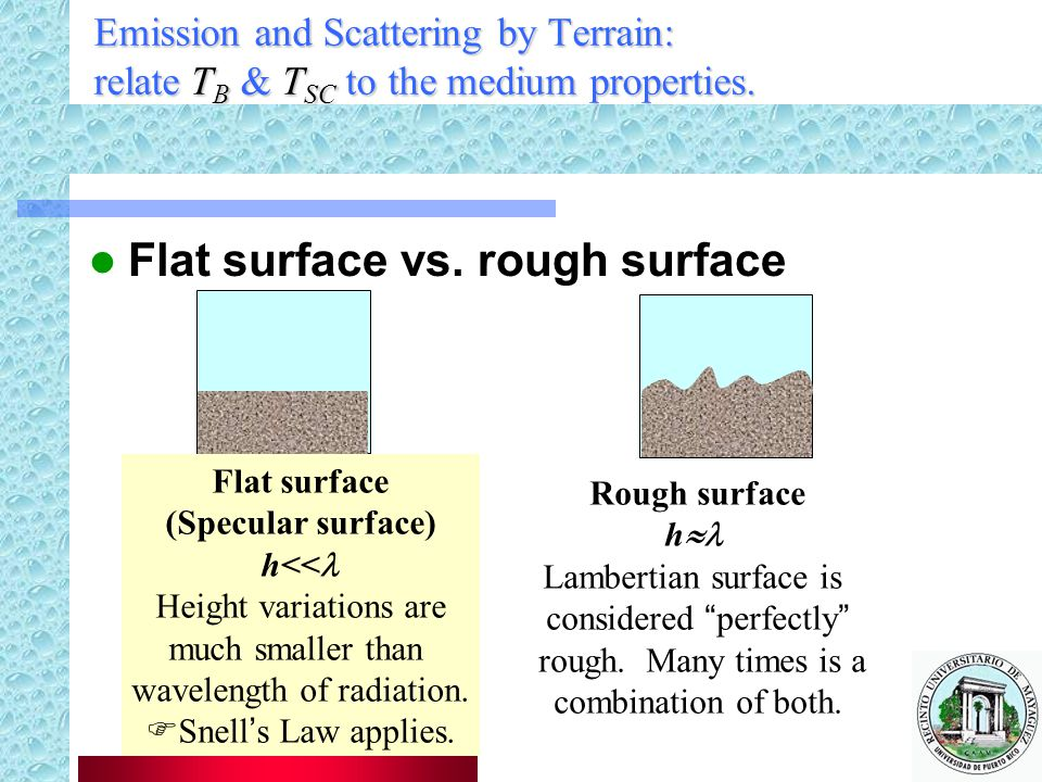 Flat surface vs. rough surface