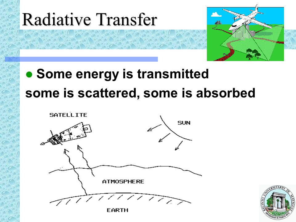 Radiative Transfer Some energy is transmitted