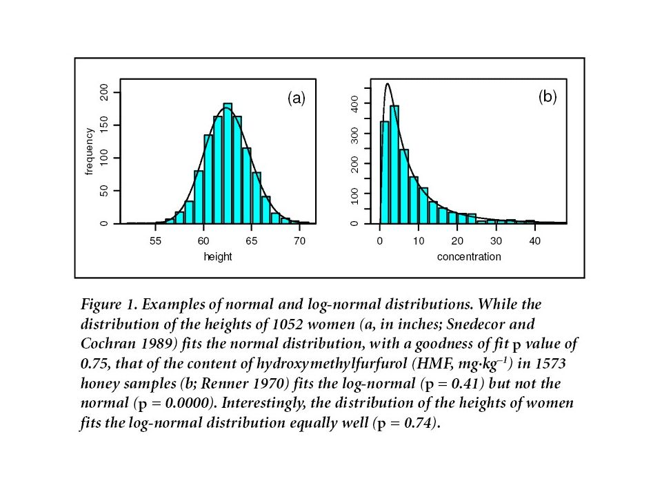 This is taken from a fantastic paper called Log-normal Distributions across the Sciences: Keys and Clues, E. Limpert, W. Stahel and M. Abbt,. BioScience, 51 (5), p. 341–352 (2001) (