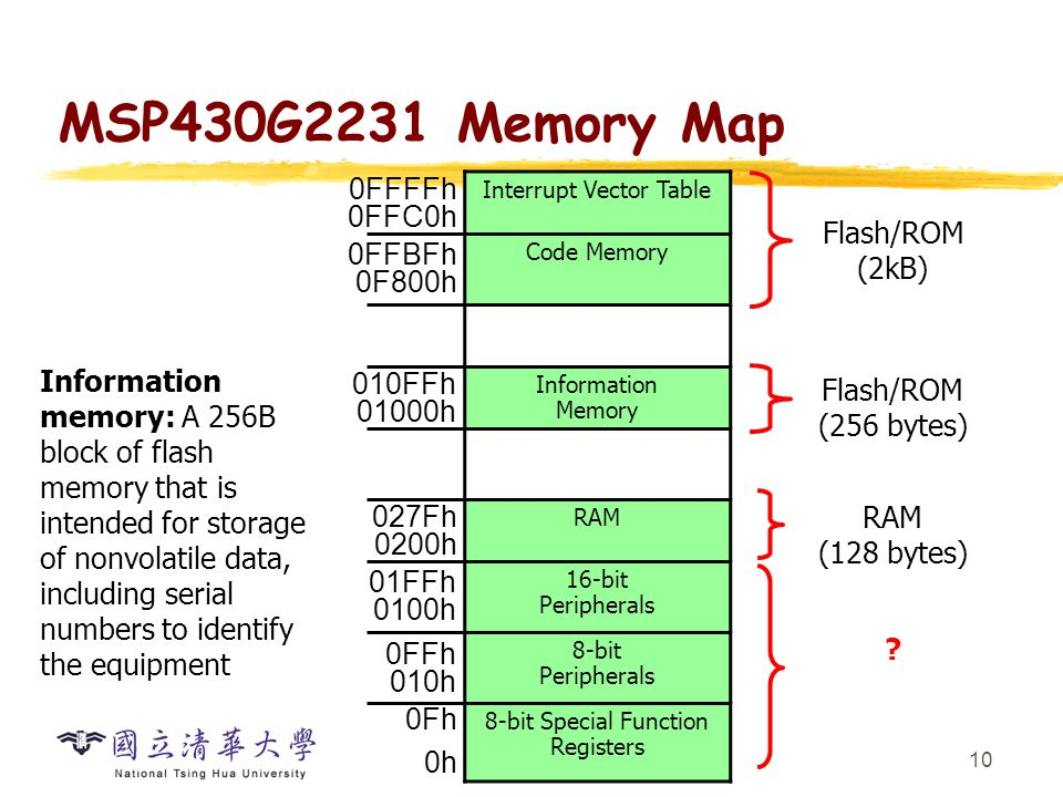 MSP430 Input/Output Simple digital input and output of MSP430 takes place through sets of pins on the package of the IC called ports.